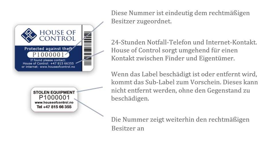 Security Labels DE-1