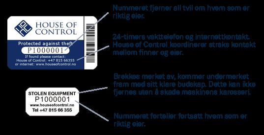 Tyverimerker Norge